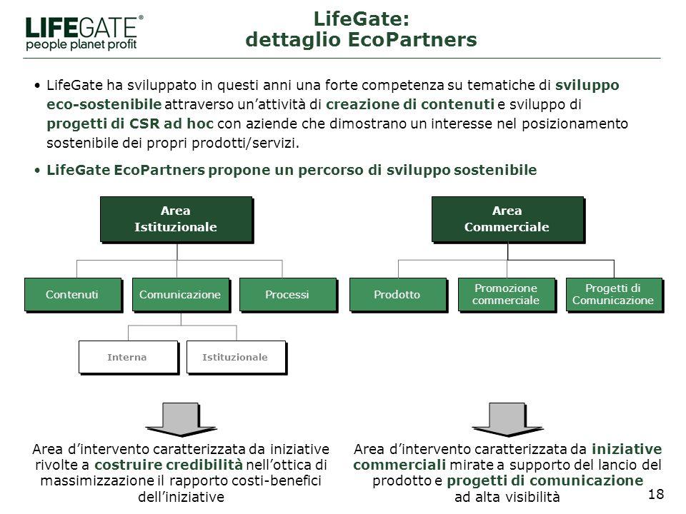 18 LifeGate ha sviluppato in questi anni una forte competenza su tematiche di sviluppo eco-sostenibile attraverso unattività di creazione di contenuti e sviluppo di progetti di CSR ad hoc con aziende che dimostrano un interesse nel posizionamento sostenibile dei propri prodotti/servizi.