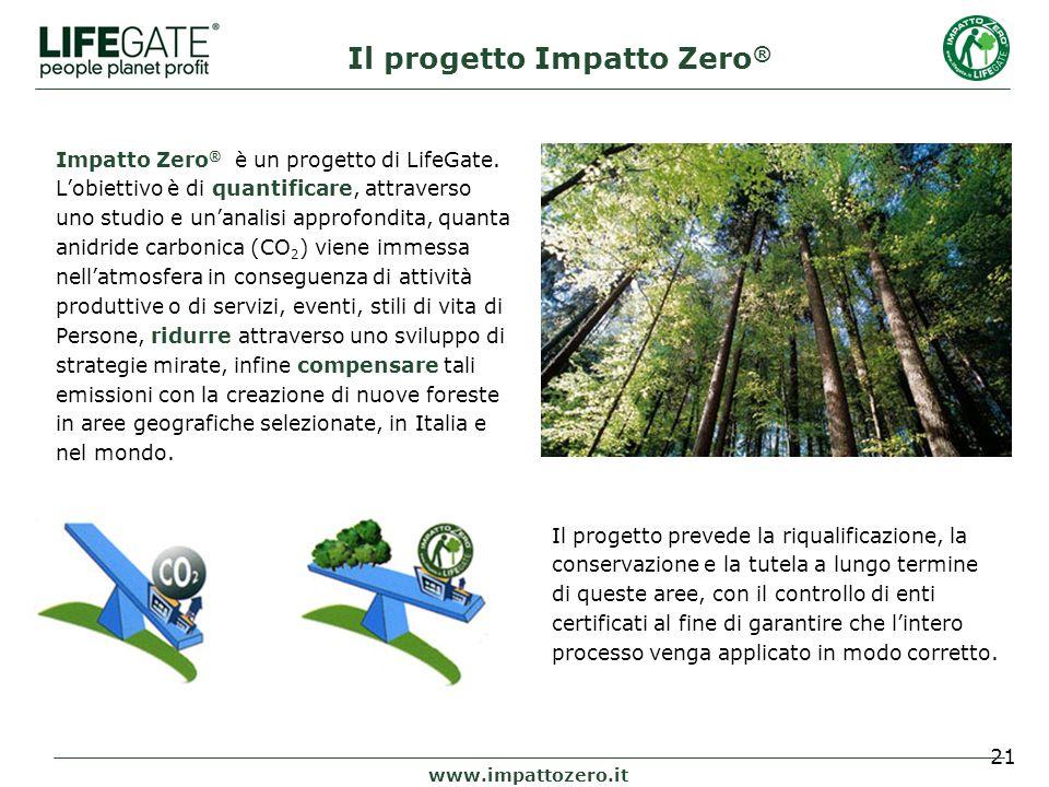 21 www.impattozero.it Impatto Zero ® è un progetto di LifeGate.