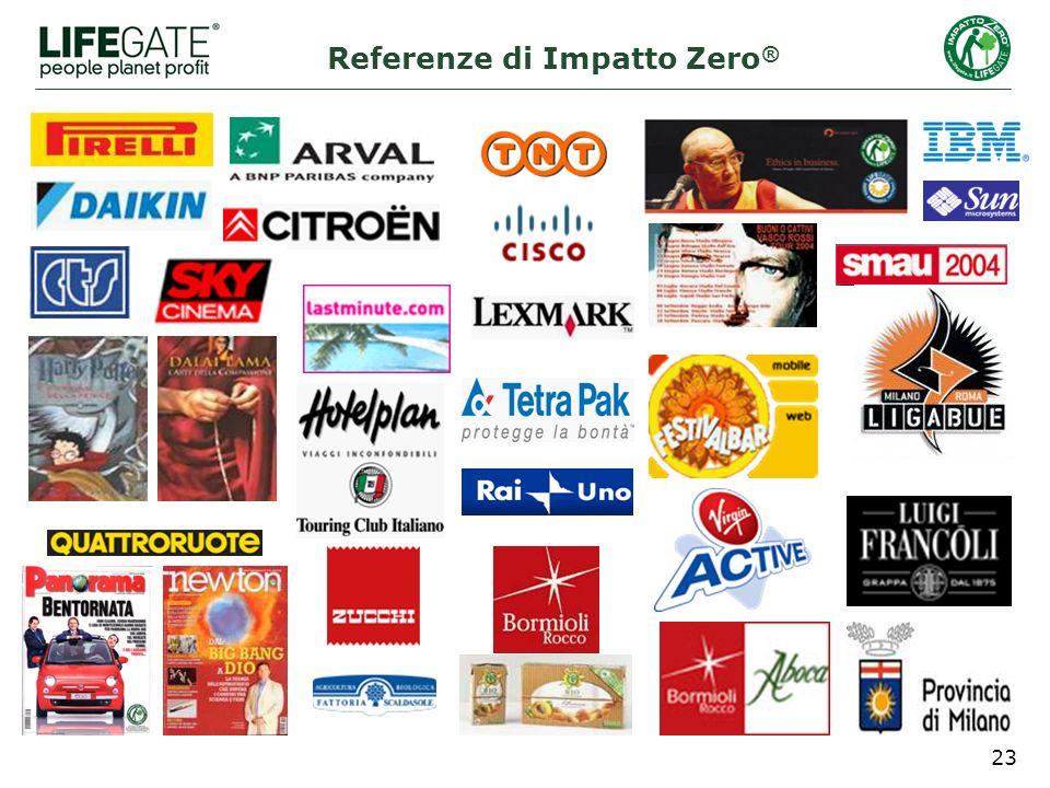 23 Referenze di Impatto Zero ®
