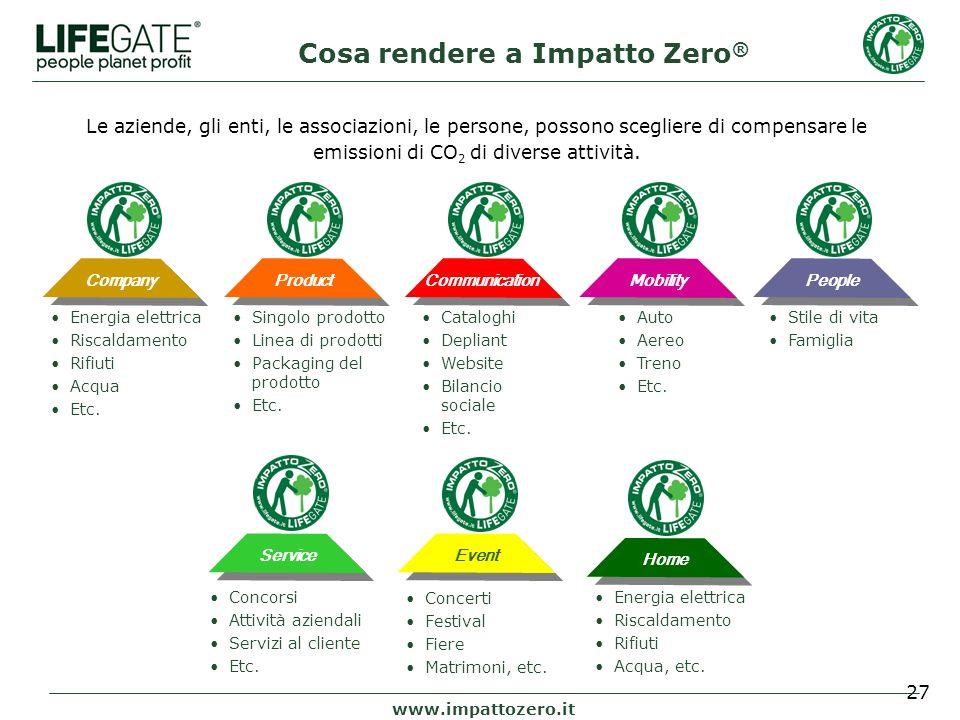 27 Cosa rendere a Impatto Zero ® CompanyProduct Service MobilityPeople Event Le aziende, gli enti, le associazioni, le persone, possono scegliere di compensare le emissioni di CO 2 di diverse attività.