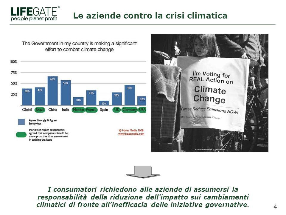 4 Le aziende contro la crisi climatica I consumatori richiedono alle aziende di assumersi la responsabilità della riduzione dellimpatto sui cambiamenti climatici di fronte allinefficacia delle iniziative governative.