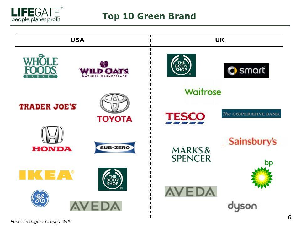 6 USA Top 10 Green Brand UK Fonte: indagine Gruppo WPP