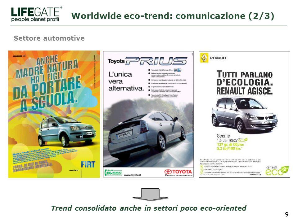 9 Settore automotive Trend consolidato anche in settori poco eco-oriented Worldwide eco-trend: comunicazione (2/3)