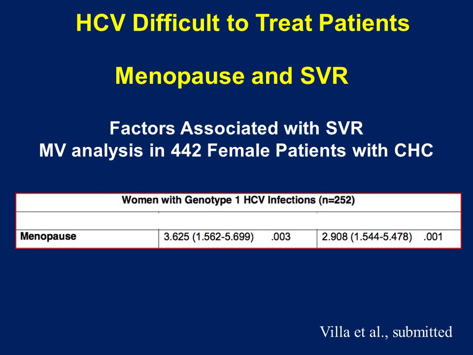 Villa et al., submitted Factors Associated with SVR MV analysis in 442 Female Patients with CHC HCV Difficult to Treat Patients Menopause and SVR