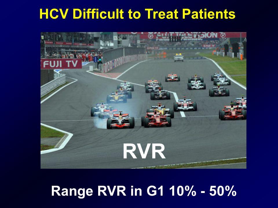 RVR HCV Difficult to Treat Patients Range RVR in G1 10% - 50%