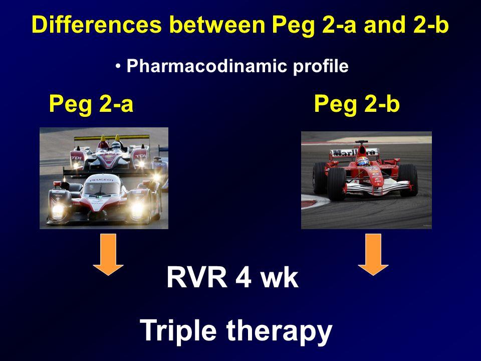 Peg 2-aPeg 2-b Differences between Peg 2-a and 2-b Pharmacodinamic profile Triple therapy RVR 4 wk