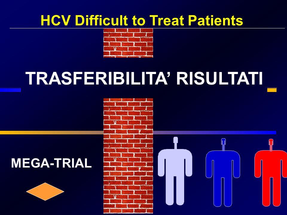 TRASFERIBILITA RISULTATI MEGA-TRIAL HCV Difficult to Treat Patients