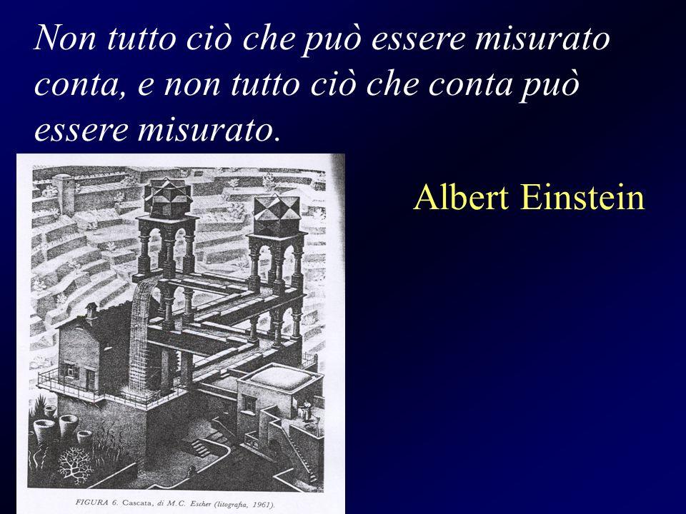 Non tutto ciò che può essere misurato conta, e non tutto ciò che conta può essere misurato. Albert Einstein