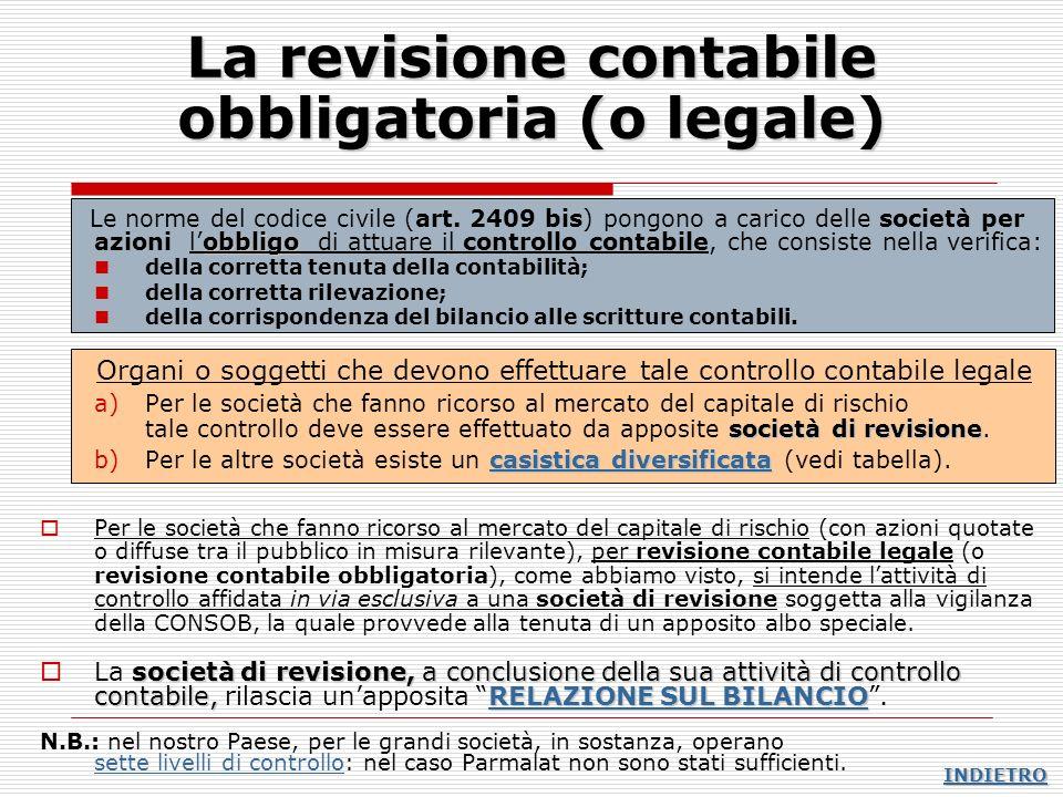 La revisione contabile obbligatoria (o legale) obbligo Le norme del codice civile (art. 2409 bis) pongono a carico delle società per azioni lobbligo d