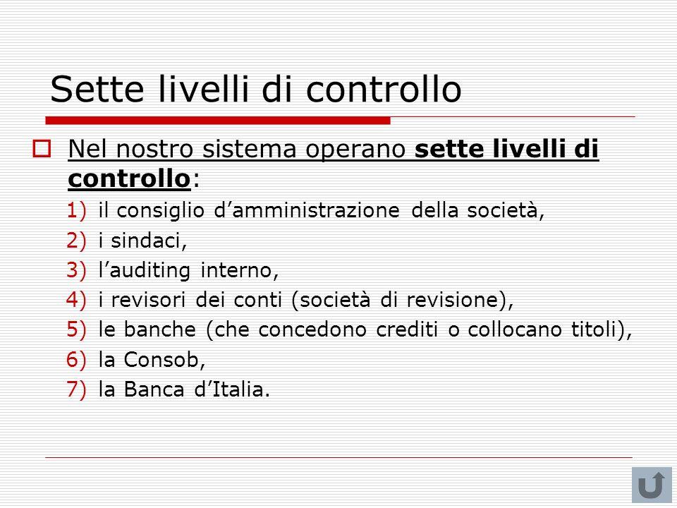 Sette livelli di controllo Nel nostro sistema operano sette livelli di controllo: 1)il consiglio damministrazione della società, 2)i sindaci, 3)laudit