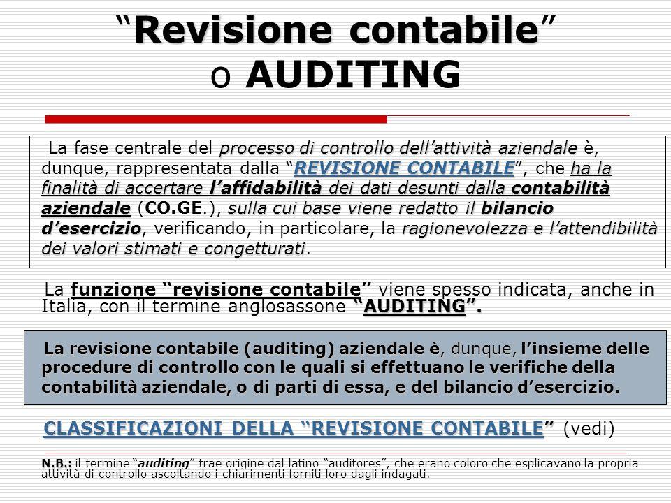 Revisione contabileRevisione contabile o AUDITING processo di controllo dellattività aziendale REVISIONE CONTABILEha la finalità di accertare laffidab