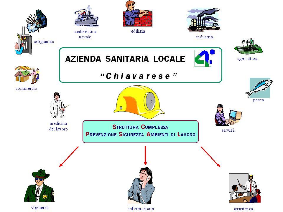 D.Lgs.9 aprile 2008 n. 81 PIANO DI SICUREZZA E COORDINAMENTO art.