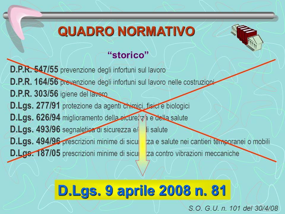 D.Lgs.9 aprile 2008 n.