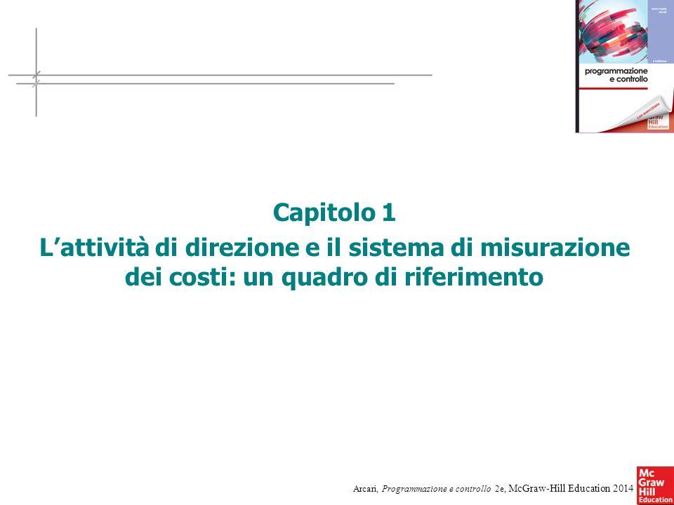 Arcari, Programmazione e controllo 2e, McGraw-Hill Education 2014 Capitolo 1 Lattività di direzione e il sistema di misurazione dei costi: un quadro d