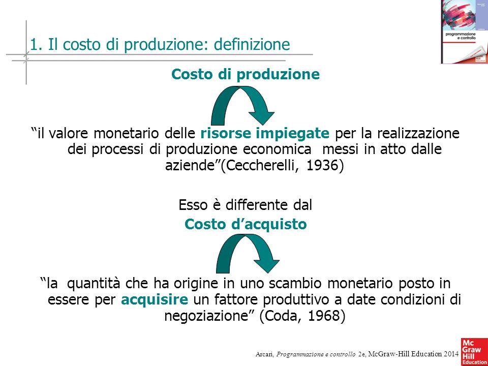 13 Arcari, Programmazione e controllo 2e, McGraw-Hill Education 2014 1. Il costo di produzione: definizione Costo di produzione il valore monetario de