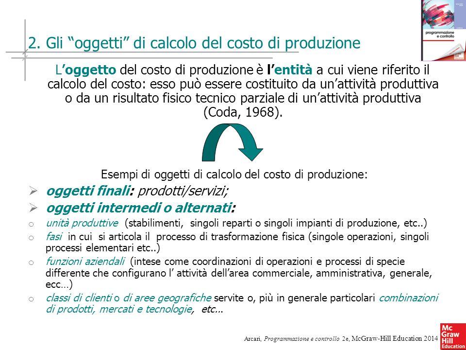 14 Arcari, Programmazione e controllo 2e, McGraw-Hill Education 2014 2. Gli oggetti di calcolo del costo di produzione Loggetto del costo di produzion