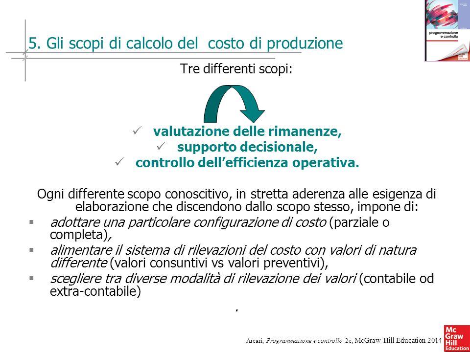 17 Arcari, Programmazione e controllo 2e, McGraw-Hill Education 2014 5. Gli scopi di calcolo del costo di produzione Tre differenti scopi: valutazione