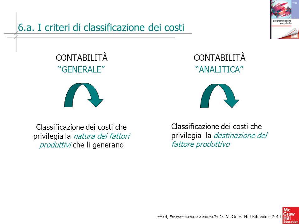 18 Arcari, Programmazione e controllo 2e, McGraw-Hill Education 2014 6.a. I criteri di classificazione dei costi CONTABILITÀ GENERALE CONTABILITÀ ANAL