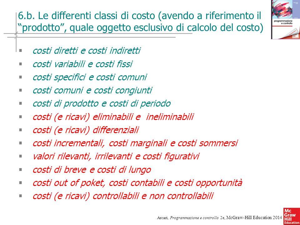 19 Arcari, Programmazione e controllo 2e, McGraw-Hill Education 2014 6.b. Le differenti classi di costo (avendo a riferimento il prodotto, quale ogget