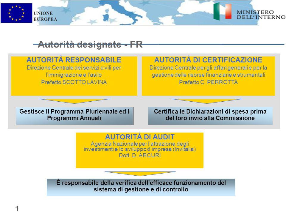 Autorità designate - FR AUTORITÀ DI CERTIFICAZIONE Direzione Centrale per gli affari generali e per la gestione delle risorse finanziarie e strumentali Prefetto C.