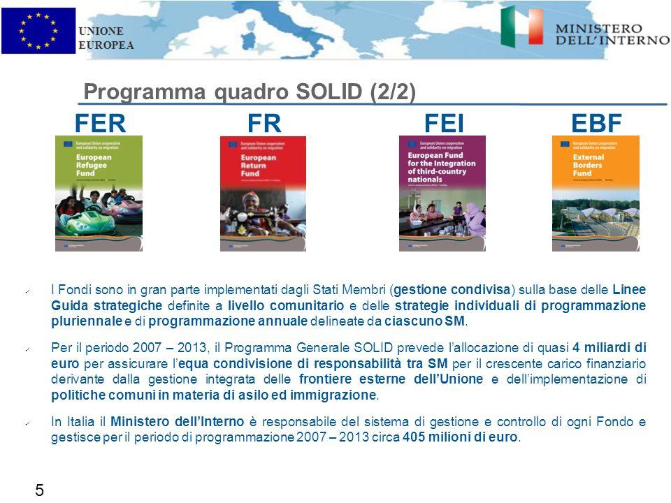 5 Programma quadro SOLID (2/2) I Fondi sono in gran parte implementati dagli Stati Membri (gestione condivisa) sulla base delle Linee Guida strategiche definite a livello comunitario e delle strategie individuali di programmazione pluriennale e di programmazione annuale delineate da ciascuno SM.