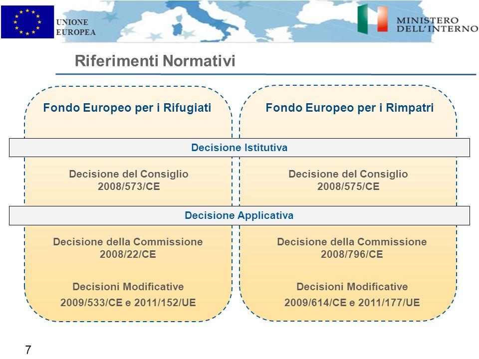 Riferimenti Normativi Fondo Europeo per i RifugiatiFondo Europeo per i Rimpatri Decisione del Consiglio 2008/573/CE Decisione della Commissione 2008/22/CE Decisioni Modificative 2009/533/CE e 2011/152/UE Decisione Istitutiva Decisione della Commissione 2008/796/CE Decisioni Modificative 2009/614/CE e 2011/177/UE Decisione Applicativa 7 Decisione del Consiglio 2008/575/CE