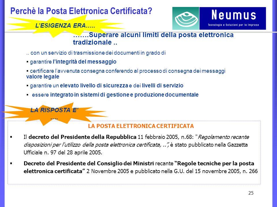 25 Perchè la Posta Elettronica Certificata.
