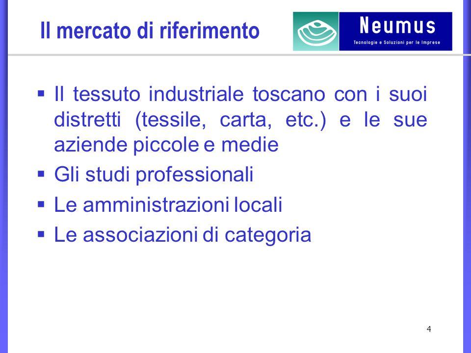 4 Il mercato di riferimento Il tessuto industriale toscano con i suoi distretti (tessile, carta, etc.) e le sue aziende piccole e medie Gli studi professionali Le amministrazioni locali Le associazioni di categoria
