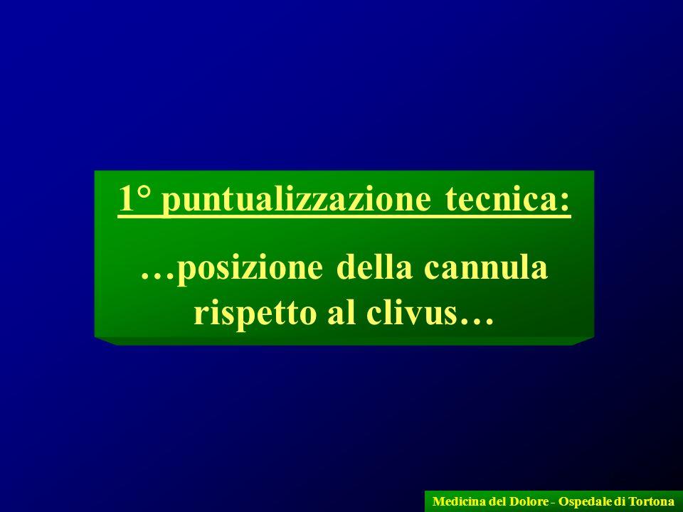 12 Medicina del Dolore - Ospedale di Tortona 1° puntualizzazione tecnica: …posizione della cannula rispetto al clivus…