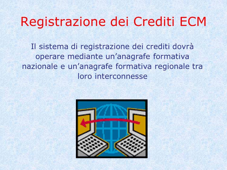 Registrazione dei Crediti ECM Il sistema di registrazione dei crediti dovrà operare mediante unanagrafe formativa nazionale e unanagrafe formativa regionale tra loro interconnesse