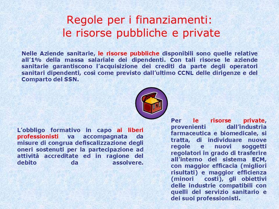 Regole per i finanziamenti: le risorse pubbliche e private Nelle Aziende sanitarie, le risorse pubbliche disponibili sono quelle relative all1% della massa salariale dei dipendenti.