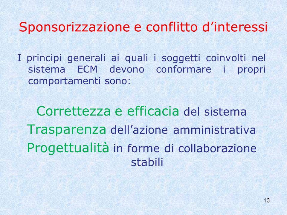 Sponsorizzazione e conflitto dinteressi I principi generali ai quali i soggetti coinvolti nel sistema ECM devono conformare i propri comportamenti sono: Correttezza e efficacia del sistema Trasparenza dellazione amministrativa Progettualità in forme di collaborazione stabili 13