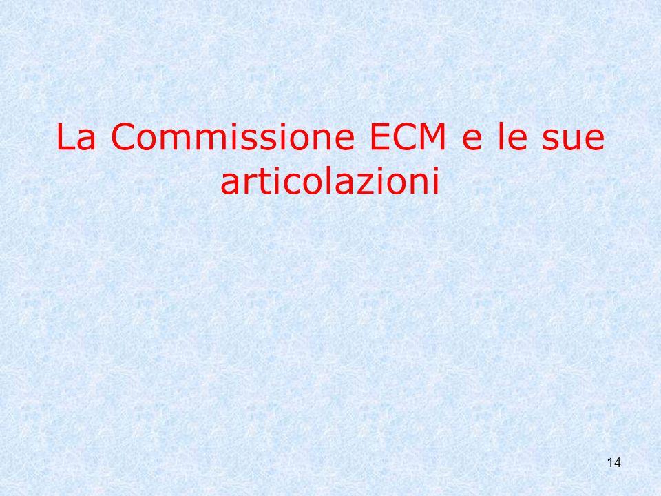 La Commissione ECM e le sue articolazioni 14