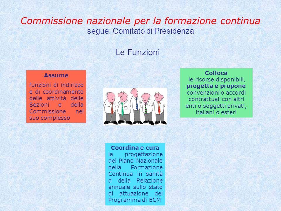 Le Funzioni Colloca le risorse disponibili, progetta e propone convenzioni o accordi contrattuali con altri enti o soggetti privati, italiani o esteri