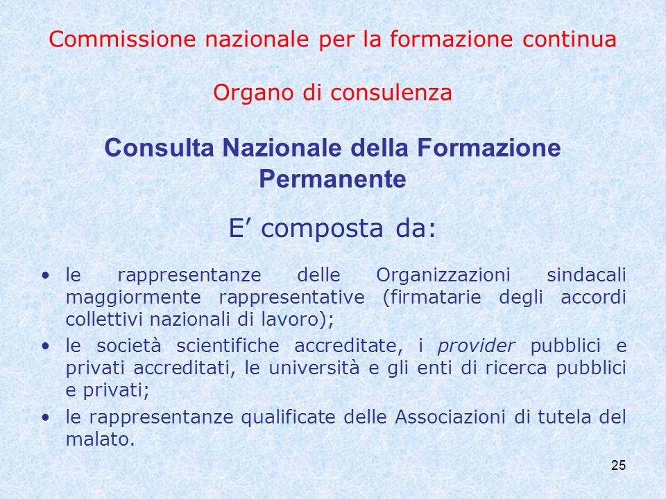 25 Commissione nazionale per la formazione continua Organo di consulenza Consulta Nazionale della Formazione Permanente E composta da: le rappresentan