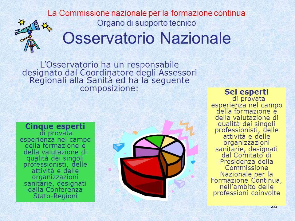 La Commissione nazionale per la formazione continua Organo di supporto tecnico Osservatorio Nazionale 28 Cinque esperti di provata esperienza nel camp