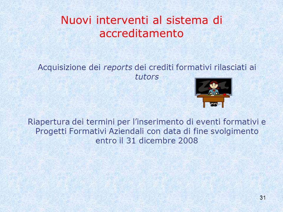 Nuovi interventi al sistema di accreditamento Acquisizione dei reports dei crediti formativi rilasciati ai tutors Riapertura dei termini per linserimento di eventi formativi e Progetti Formativi Aziendali con data di fine svolgimento entro il 31 dicembre 2008 31