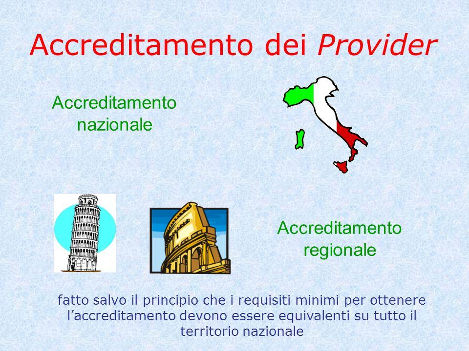 Accreditamento dei Provider fatto salvo il principio che i requisiti minimi per ottenere laccreditamento devono essere equivalenti su tutto il territorio nazionale Accreditamento nazionale Accreditamento regionale