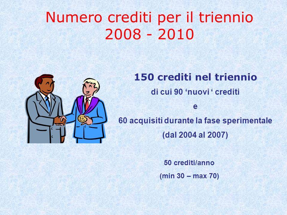 Numero crediti per il triennio 2008 - 2010 50 crediti/anno (min 30 – max 70) 150 crediti nel triennio di cui 90 nuovi crediti e 60 acquisiti durante la fase sperimentale (dal 2004 al 2007)