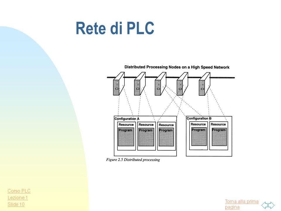 Torna alla prima pagina Corso PLC Lezione 1 Slide 9 PLC multi-processore