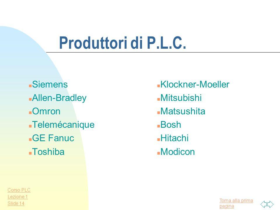 Torna alla prima pagina Corso PLC Lezione 1 Slide 13 Categorie di P.L.C. n Micro P.L.C. :fino a 64 punti di I/O di tipo digitale, memoria di 1 o 2KB.