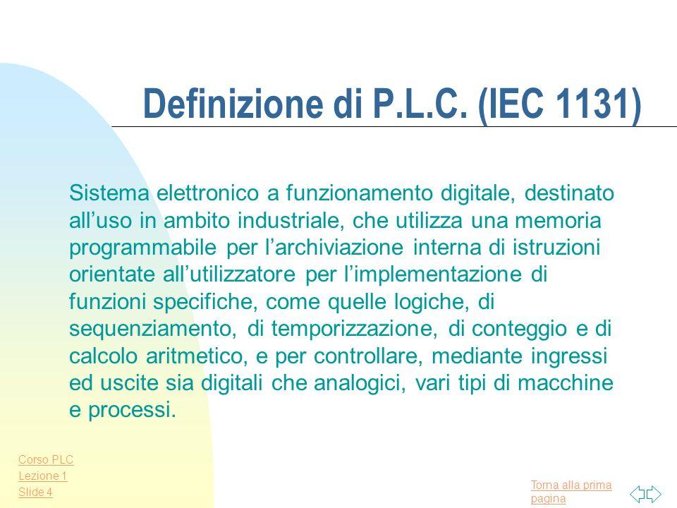 Torna alla prima pagina Corso PLC Lezione 1 Slide 3 IEC 1131 Si tratta di uno standard internazionale riguardante i PLC (IEC 1131) sviluppato dal Work