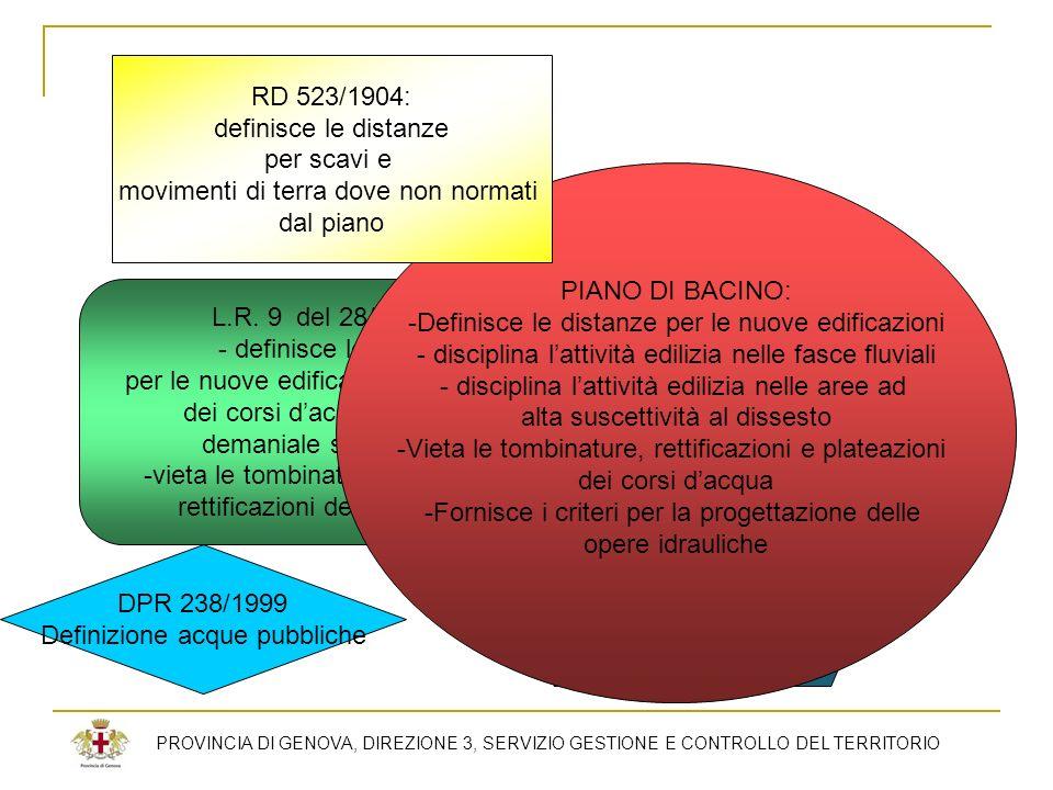 PROVINCIA DI GENOVA, DIREZIONE 3, SERVIZIO GESTIONE E CONTROLLO DEL TERRITORIO L.R. 9 del 28/01/1993: - definisce le distanze per le nuove edificazion