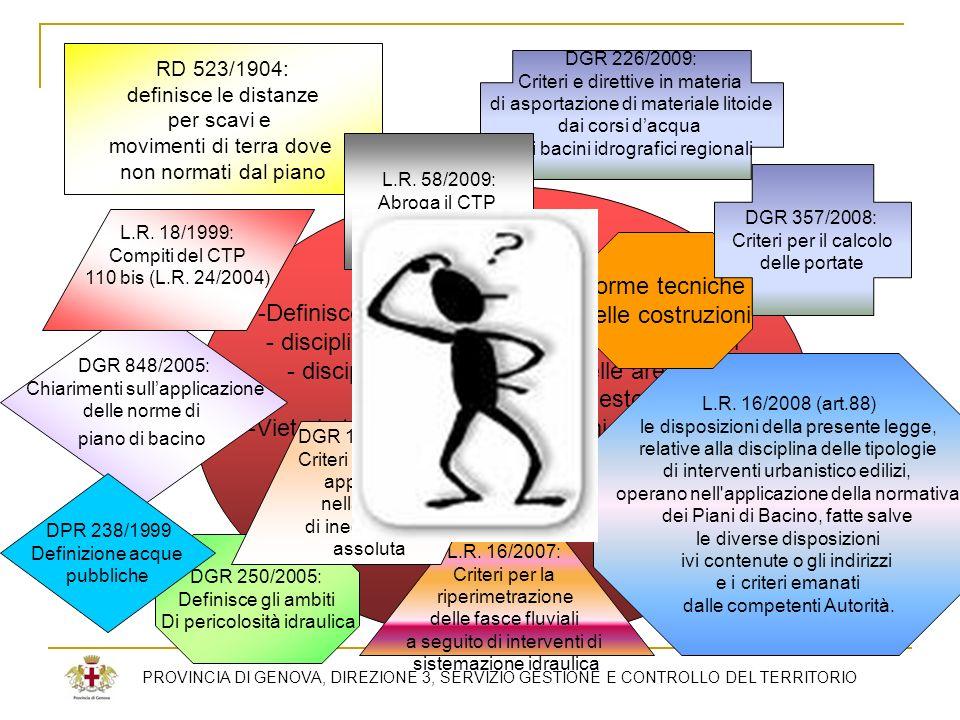 PROVINCIA DI GENOVA, DIREZIONE 3, SERVIZIO GESTIONE E CONTROLLO DEL TERRITORIO PIANO DI BACINO: -Definisce le distanze per le nuove edificazioni - dis