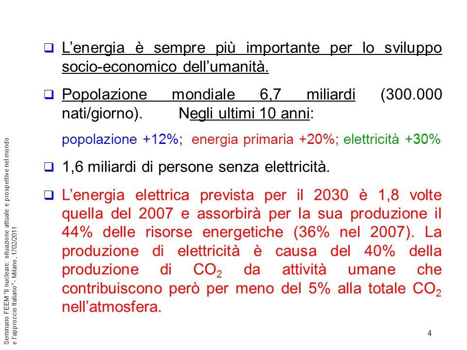 5 Seminario FEEM Il nucleare: situazione attuale e prospettive nel mondo e lapproccio Italiano - Milano, 1702/2011 In Cina nel periodo 2006 – 2010 sono stati messi in servizio ~ 300 MW/giorno di nuove centrali (100 GW/anno) delle quali l80% a carbone; le emissioni annuali di CO 2 da solo queste centrali sono 2,2 Gt.