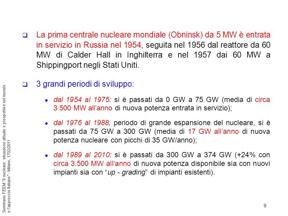 10 Seminario FEEM Il nucleare: situazione attuale e prospettive nel mondo e lapproccio Italiano - Milano, 1702/2011 E interessante notare come lenergia prodotta dalle centrali nucleari negli stessi periodi si sia sviluppata come segue: 1954-1975: da 0 a 400 TWh; 1976-1988: da 400 a 1.800 TWh; 1989-2010: da 1800 a 2.600 TWh (+44% rispetto a +24% di potenza).
