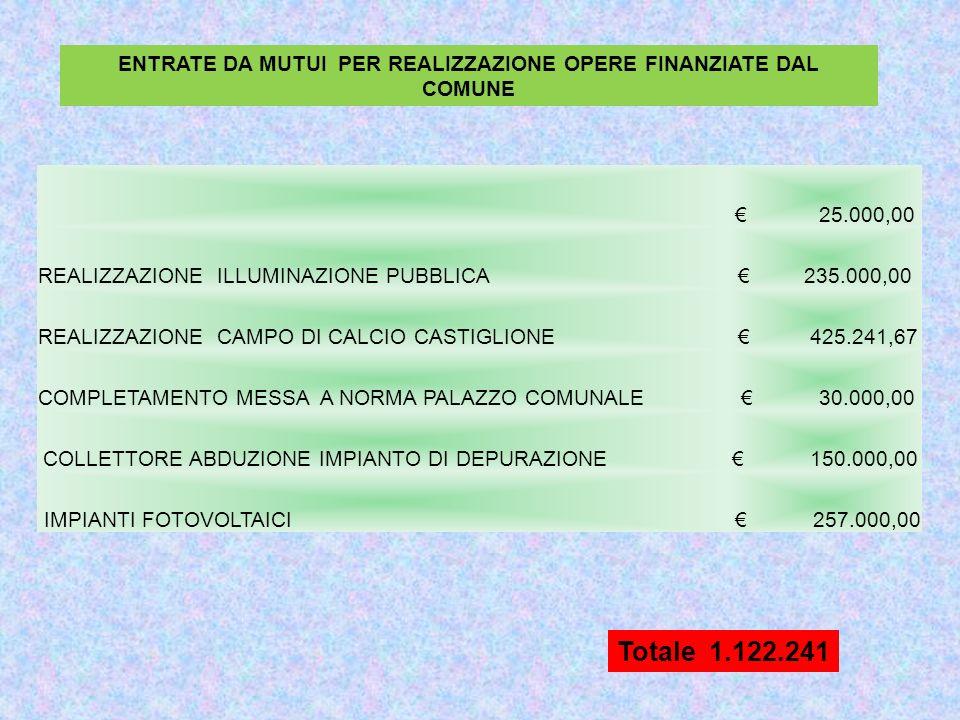 REALIZZAZIONE CASA DELLE CULTURE – TEATRO FESCENNINO % .