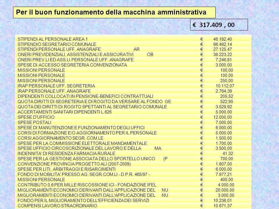 Sono i costi sostenuti per il buon funzionamento della macchina amministrativa.