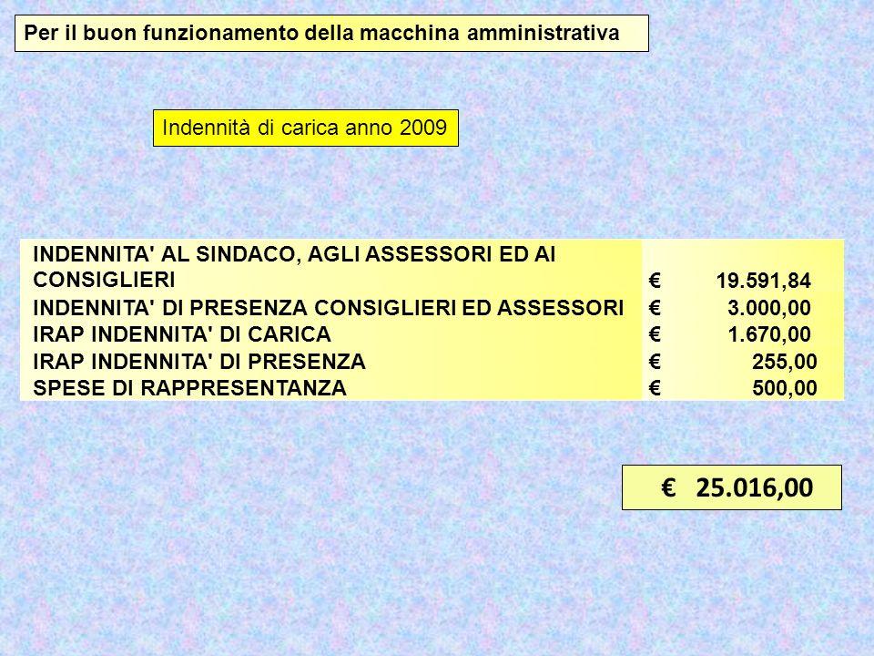 Per il buon funzionamento della macchina amministrativa 317.409, 00 STIPENDI AL PERSONALE AREA 1 46.182,40 STIPENDIO SEGRETARIO COMUNALE 66.492,14 STIPENDI PERSONALE UFF.