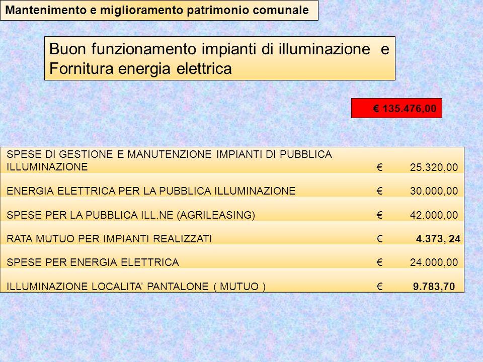 Mantenimento e miglioramento patrimonio comunale Raccolta e smaltimento rifiuti SPESE PER LA GESTIONE DEGLI AUTOMEZZI DEL COMUNE 1.500,00 MANUTENZIONE AUTOMEZZI .
